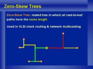 ZeroSkew Trees ZeroSkew Tree rooted tree in which