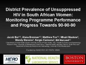 District Prevalence of Unsuppressed HIV in South African
