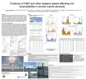 Evidence of DMS and other biogenic gases affecting