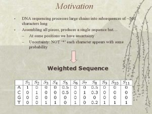 Motivation DNA sequencing processes large chains into subsequences