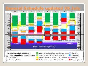 General Schedule updated 05 July General schedule Baseline