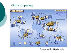 Grid computing Presented by Nazia leyla Grid computing