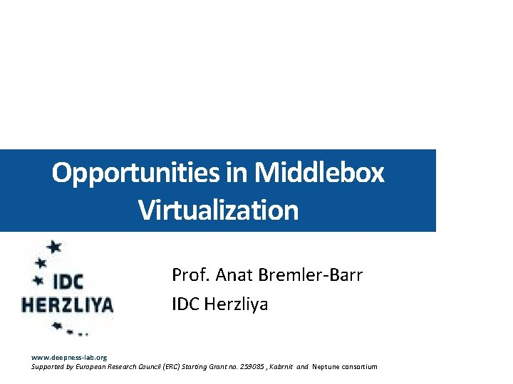 Opportunities in Middlebox Virtualization Prof Anat BremlerBarr IDC
