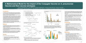 A Mathematical Model for the Impact of the