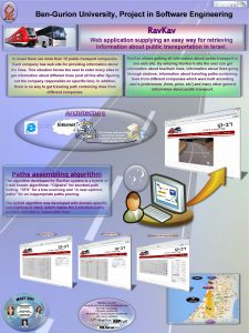 BenGurion University Project in Software Engineering Rav Kav