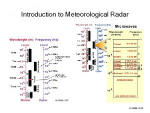 Introduction to Meteorological Radar Energy Returned to Radar