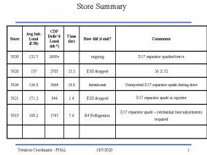 Store Summary Store Avg Init Lumi E 30