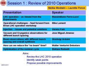 Session 1 Review of 2010 Operations Malika Meddahi