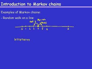 Introduction to Markov chains Examples of Markov chains