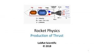 Rocket Physics Production of Thrust Lab Rat Scientific