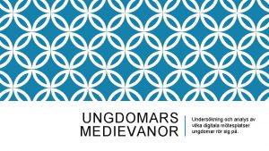 UNGDOMARS MEDIEVANOR Underskning och analys av vilka digitala