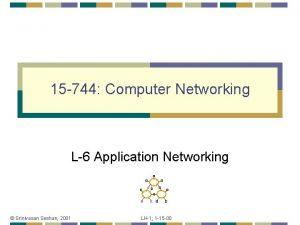 15 744 Computer Networking L6 Application Networking Srinivasan