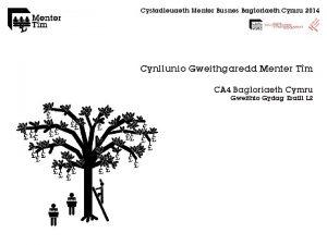 Cystadleuaeth Menter Busnes Bagloriaeth Cymru 2014 Cynllunio Gweithgaredd