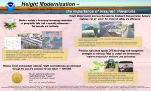 Height Modernization the importance of accurate elevations Height