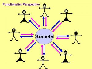 Functionalist Perspective Society Functionalist Perspective Everyone has a