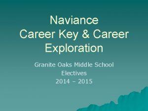 Naviance Career Key Career Exploration Granite Oaks Middle