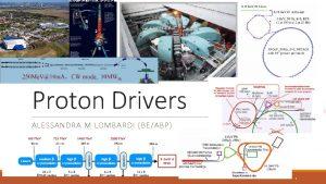 Proton Drivers ALESSANDRA M LOMBARDI BEABP 1 What