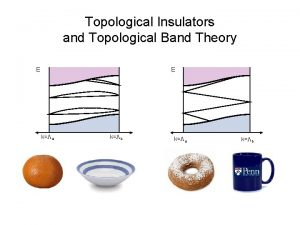 Topological Insulators and Topological Band Theory E E