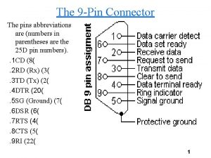 The 9 Pin Connector The pins abbreviations are