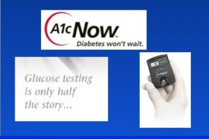 AGEs and Complications Blood Glucose Glycosylated Proteins AGEs