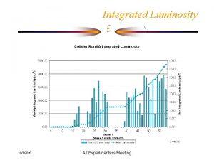 Integrated Luminosity f 1072020 All Experimenters Meeting Peak