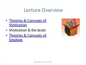 Lecture Overview Theories Concepts of Motivation Motivation the