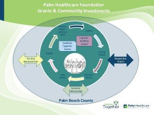 Palm Healthcare Foundation Grants Community Investments Riviera Beach