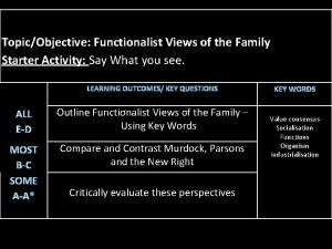 TopicObjective Functionalist Views of the Family Starter Activity