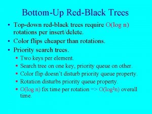 BottomUp RedBlack Trees Topdown redblack trees require Olog