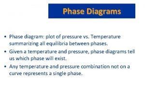 Phase Diagrams Phase diagram plot of pressure vs