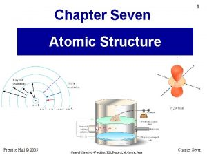 Chapter Seven 1 Atomic Structure Prentice Hall 2005