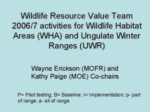 Wildlife Resource Value Team 20067 activities for Wildlife