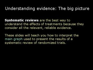Understanding evidence The big picture Systematic reviews are