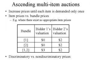 Ascending multiitem auctions Increase prices until each item