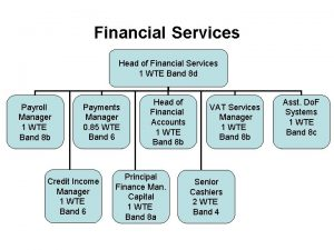 Financial Services Head of Financial Services 1 WTE