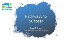 Pathways to Success Brandi Bragg Career Pathways Facilitator