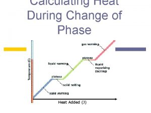Calculating Heat During Change of Phase Heat Added