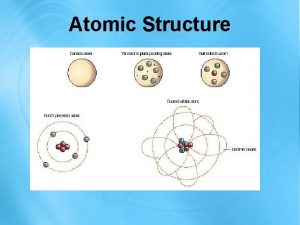 Atomic Structure I The Evolution of Atomic Theories