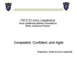 FM 6 22 Army Leadership Army Leadership Defined
