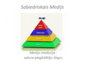 Sabiedriskais Mediju evolcija satura piegdtju tirgus Sabiedriskais Mediju