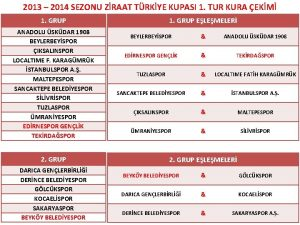 2013 2014 SEZONU ZRAAT TRKYE KUPASI 1 TUR