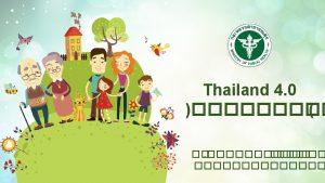 Thailand 4 0 Timeline Thailand 4 0 Innovati