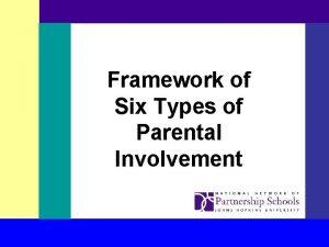 Framework of Six Types of Parental Involvement Theoretical