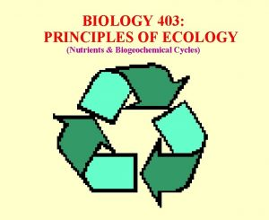 BIOLOGY 403 PRINCIPLES OF ECOLOGY Nutrients Biogeochemical Cycles