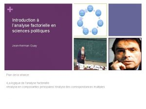 Introduction lanalyse factorielle en sciences politiques JeanHerman Guay
