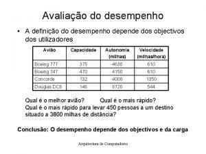 Avaliao do desempenho A definio do desempenho depende