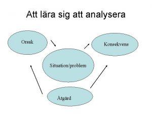 Att lra sig att analysera Orsak Konsekvens Situationproblem