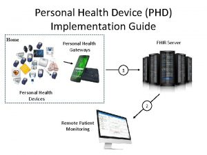 Personal Health Device PHD Implementation Guide Home FHIR