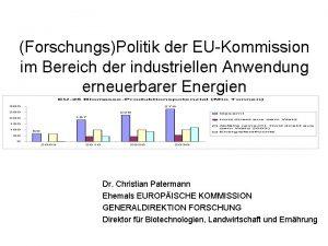 ForschungsPolitik der EUKommission im Bereich der industriellen Anwendung