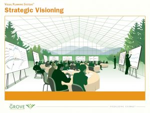 Visual Planning Systems STRATEGIC VISIONING What is Strategic